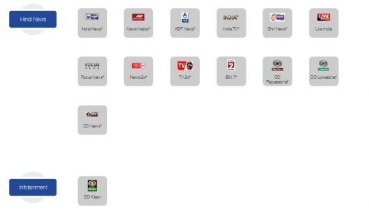 Hindi News and Infotainment Channels