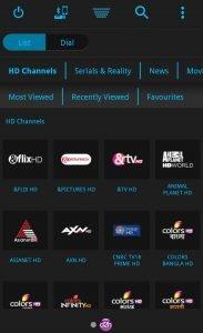 list d2h channels