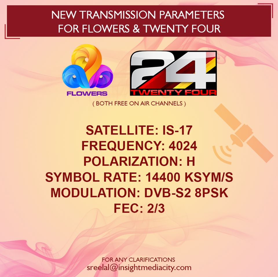Malayalam Channels Frequency At Intelsat 17 At 66 0°East